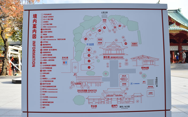 神田神社の案内図