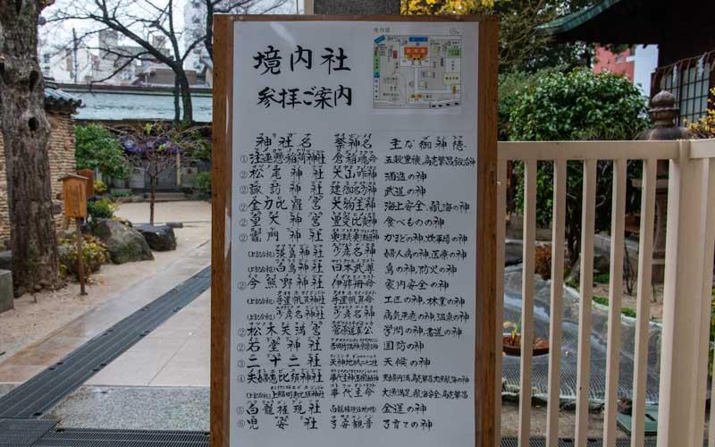 櫛田神社 境内社案内