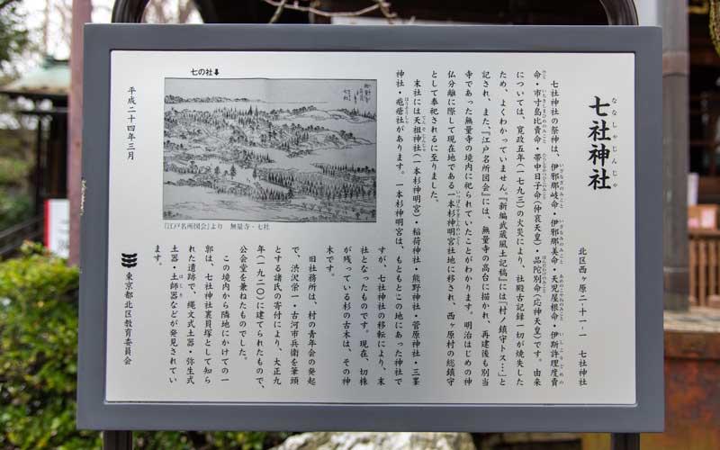 七社神社 御由緒